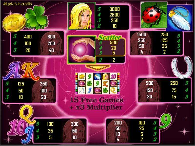 test online casino lucky lady charm slot