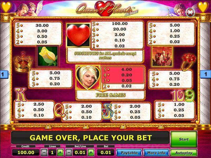 best slots online queen of hearts online spielen