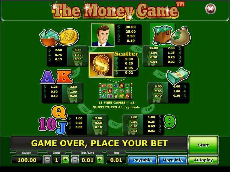 free slot games no money