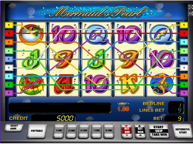 Afternoon Tea Party Slot Slot Machine - Try for Free Online