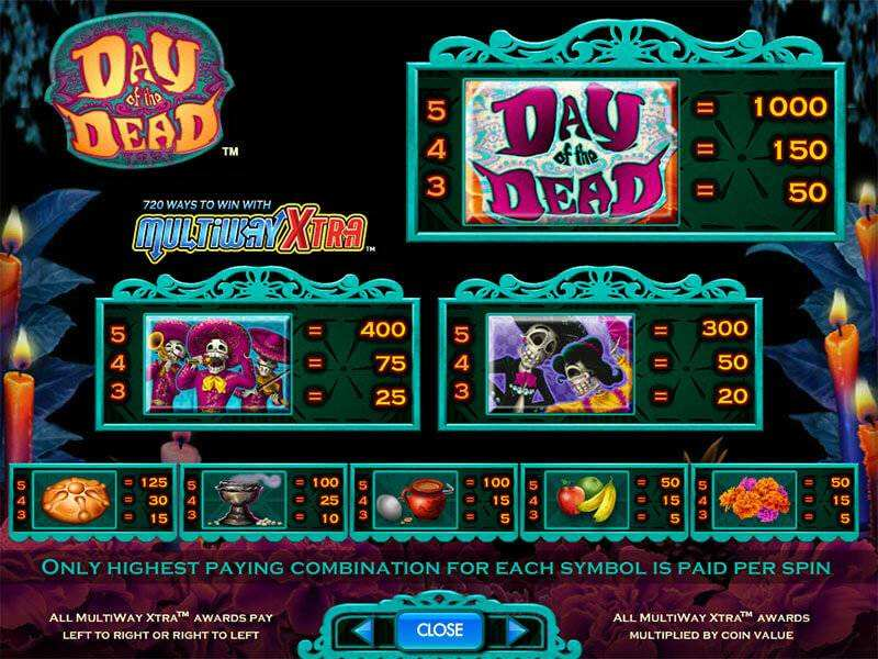 Free Casino Slot Games to Play Online
