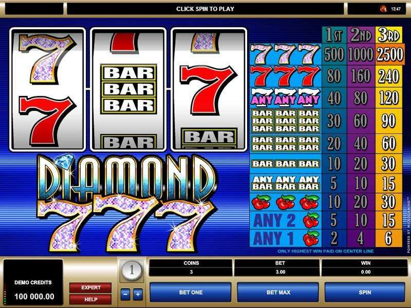 Casino - Ladbrokes Blended Multi, Form Guide And Tips Online