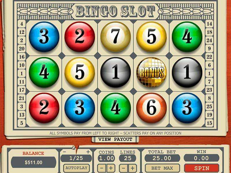Free Spin City Slots - Play for Free With No Download