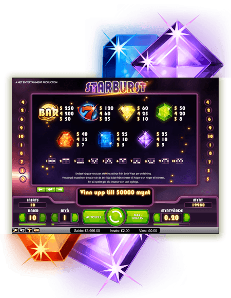Play Starburst Slots From NetEnt With No Download